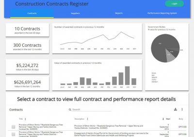Construction Contracts Register